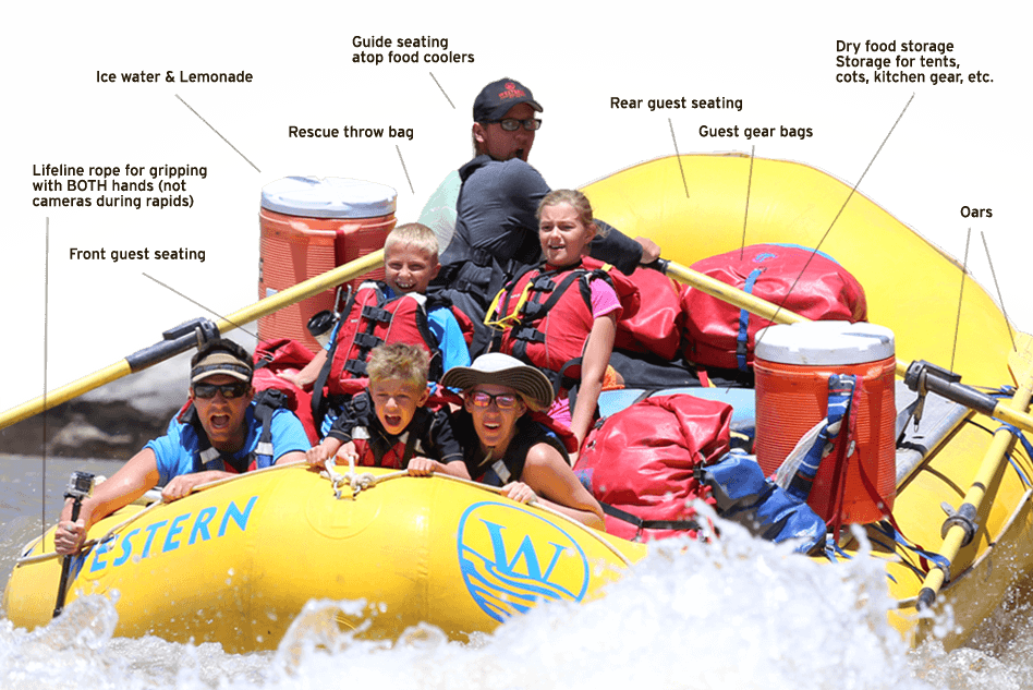 Western River Expeditions Oar-Rig Raft